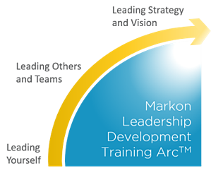 Markon Leadership Development Training Arc™